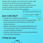 AAC Infographic