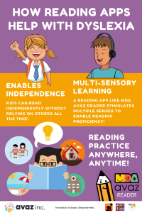 Benefits of reading apps